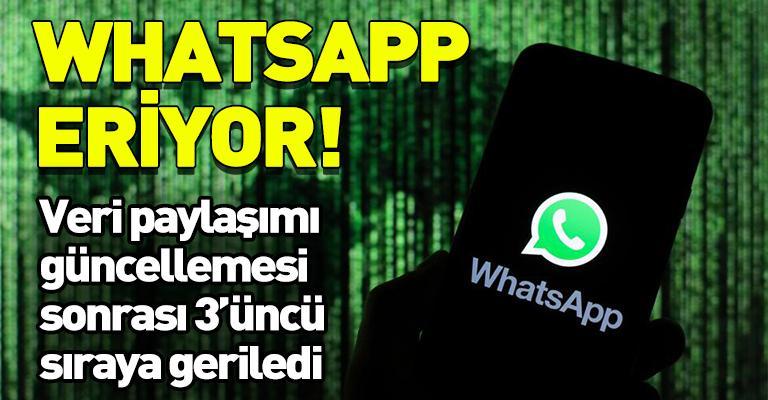 Whatsapp'ın güncelleme kararından sonra kullanıcılar alternatiflere yöneldi